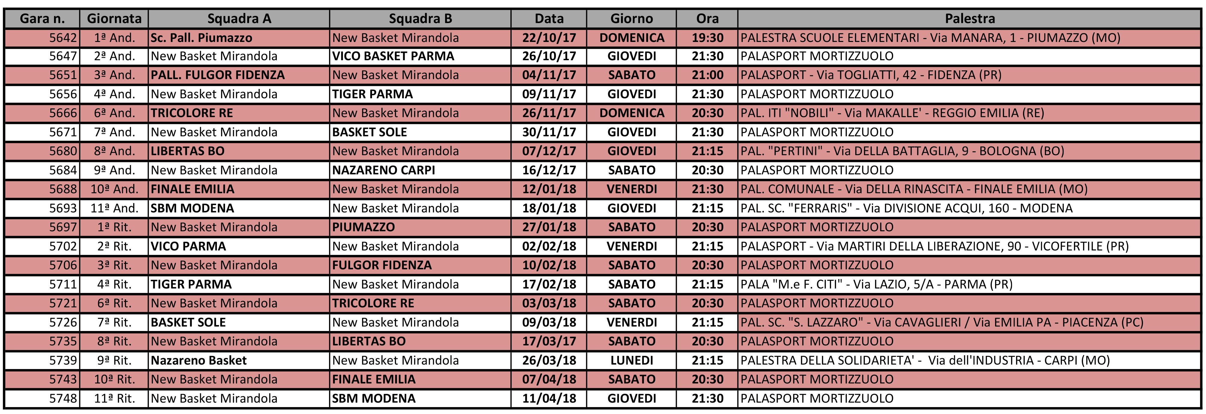 Calendario Serie C.Calendario Serie C Femminile New Basket Mirandola